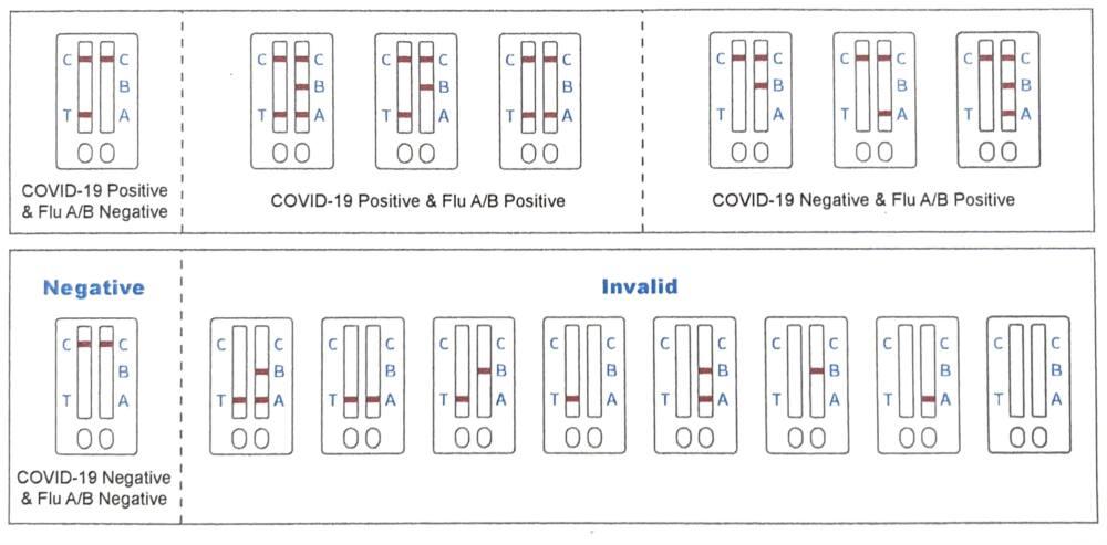 新型コロナ・インフルエンザの抗原検査 2-in-1
