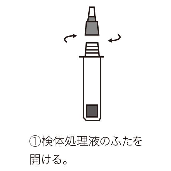唾液での検査方法1