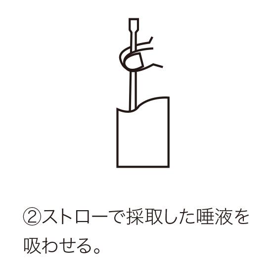 唾液での検査方法2