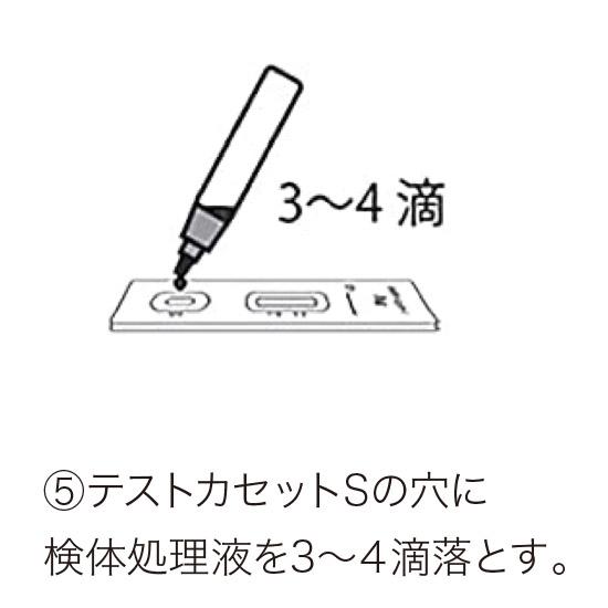 唾液での検査方法5
